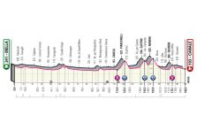 Stage 3 - Giro d'Italia 2021: Stage 3 preview