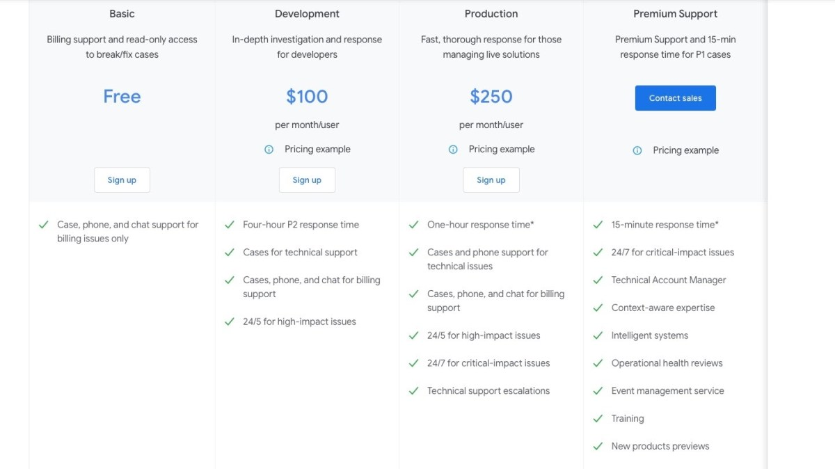 Google Cloud's support packages
