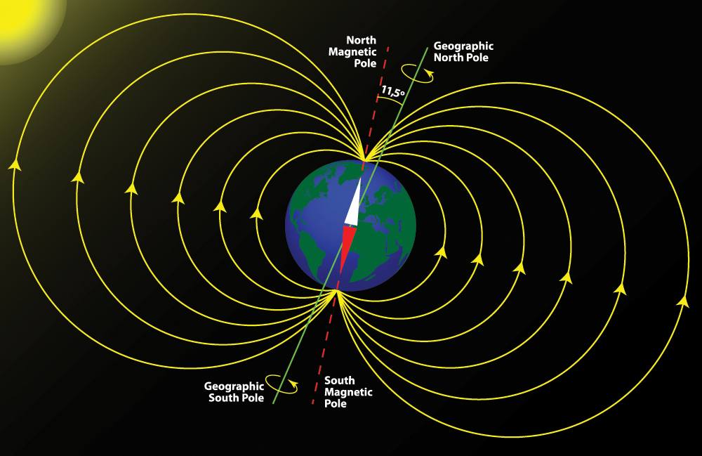 Earth's Magnetic Field Made Quick Flip- Flop | Live Science