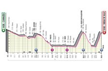 Stage 17 - Giro d'Italia 2021: Stage 17 preview