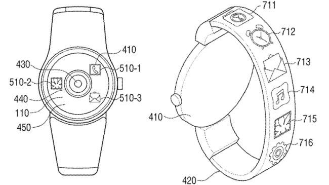 Samsung Gear s4 expected