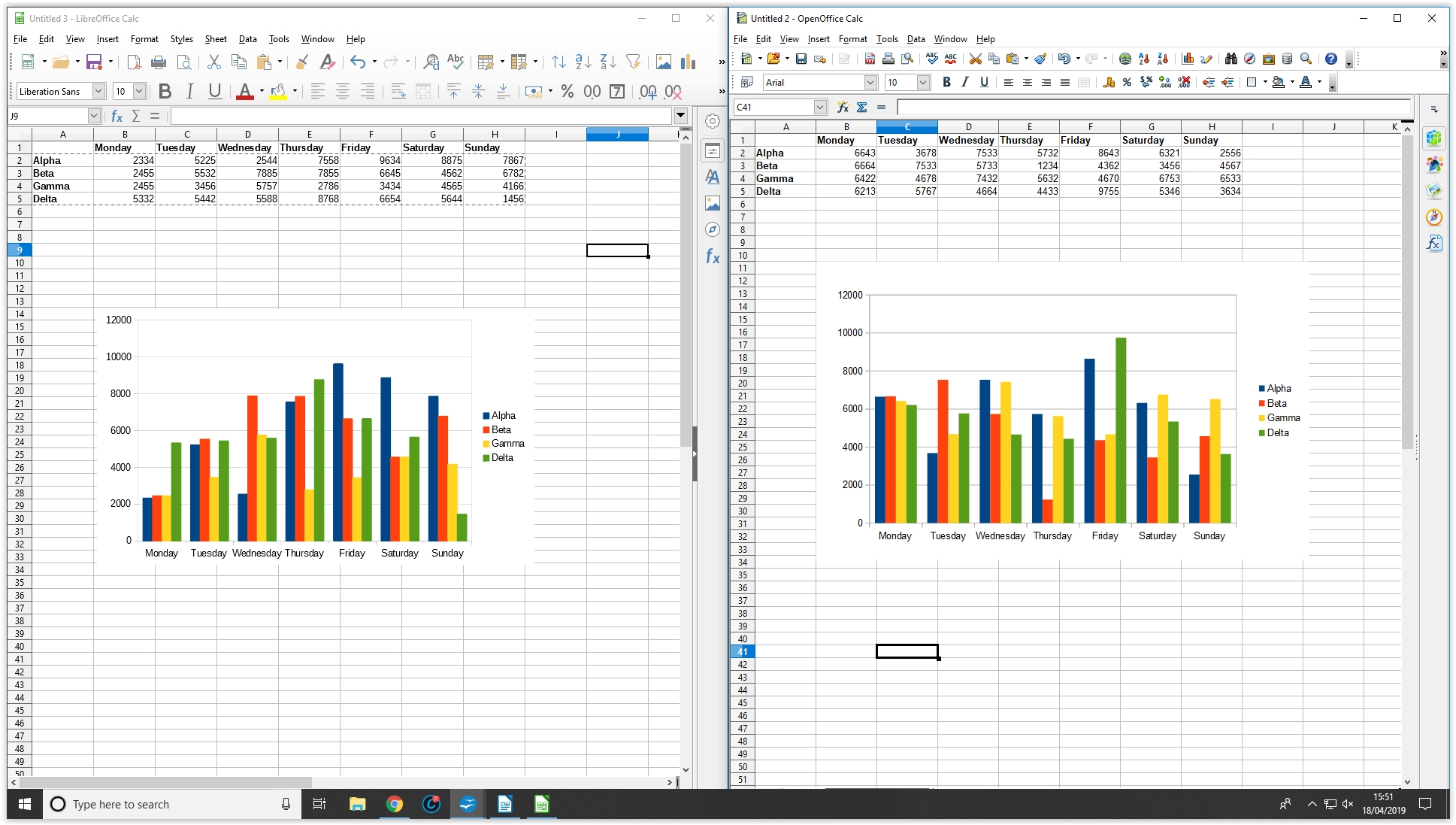 LibreOffice Calc and Apache OpenOffice