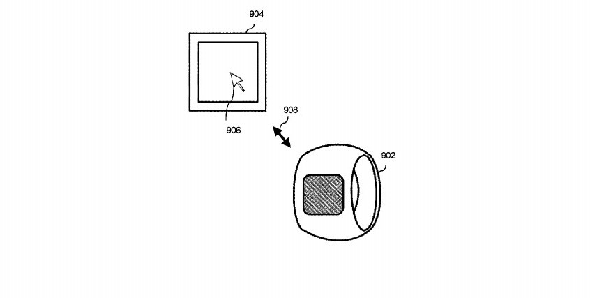 Apple smart ring