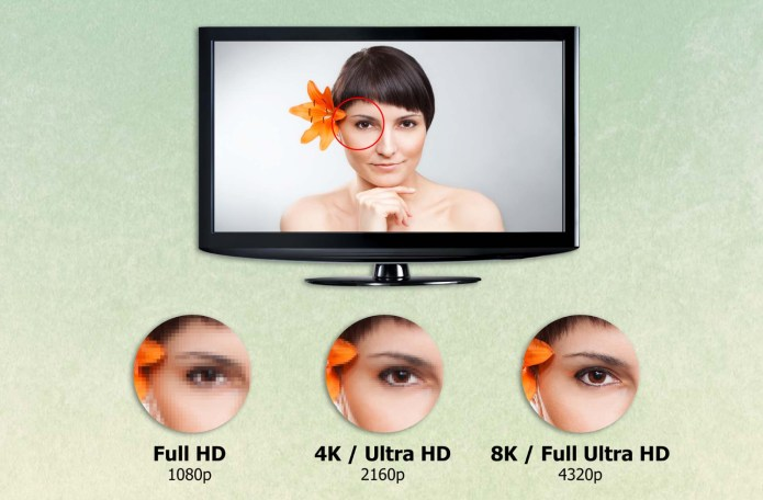 TV buying guide - 8K resolution
