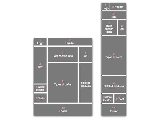 Mobile website design tips: 15