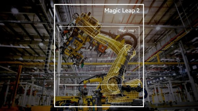 Magic Leap 2 field-of-view