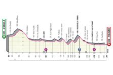 Stage 10 - Giro d'Italia 2021: Stage 10 preview