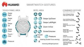 Could this be the headline feature of the Huawei Watch 3? Credit: WIPO