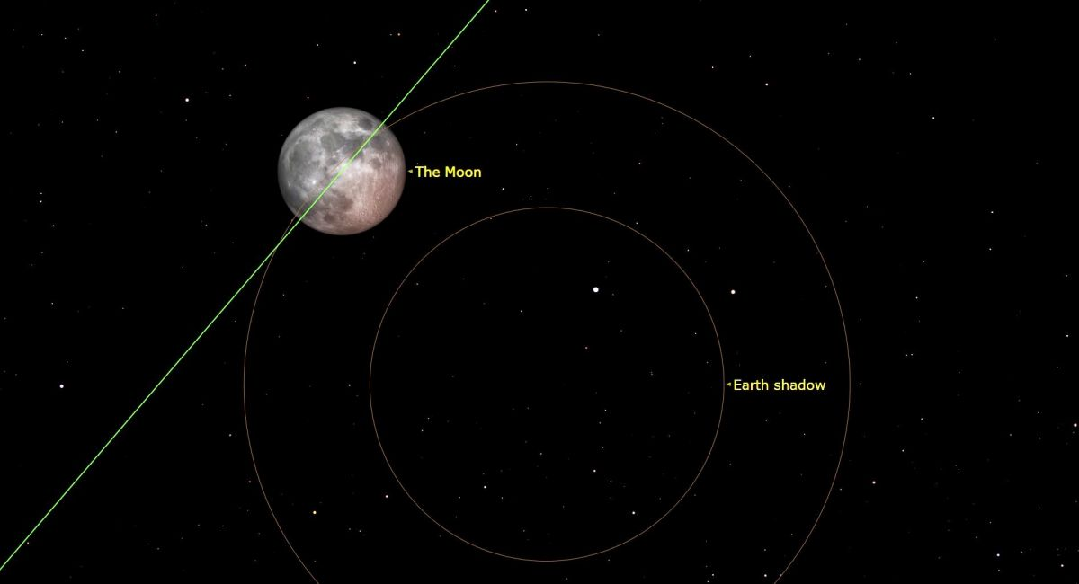 Strawberry Moon lunar eclipse happens right this moment. This is what