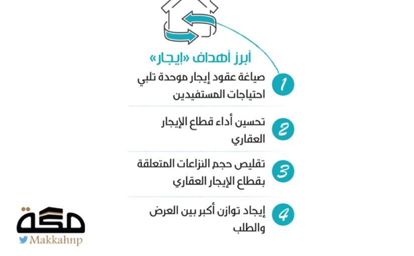 شرح التسجيل في نظام ايجار بالشروط والخطوات الصحيحة موسوعة