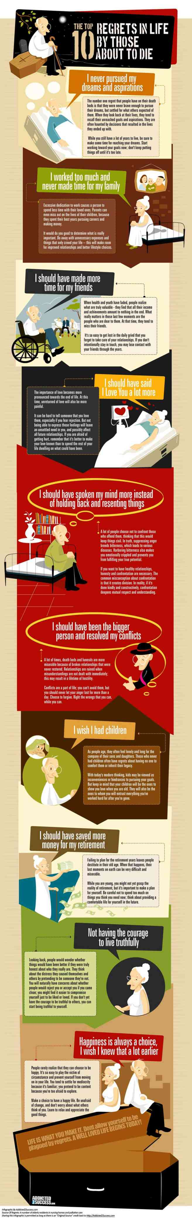 Infographic, regrets before dying, top regrets in life, about to die, addicted2success,motivationgrid, dead, regrets, dying regrets