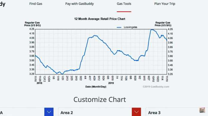 Similarities Between Supercharging And Filling a Gas Tank Are Not Good