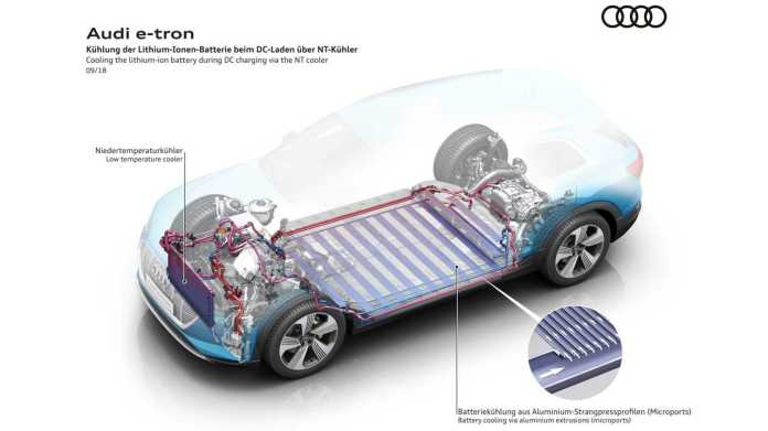 Audi e-tron - Cooling the lithium-ion battery during DC charging via the NT cooler