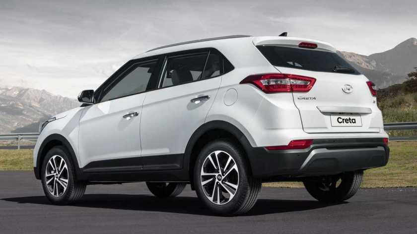 Hyundai Crete Prestige 2020 (Pros and cons)