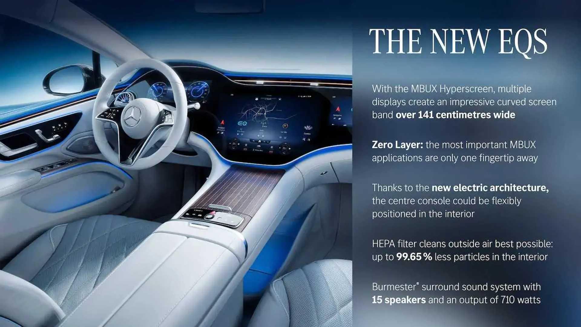 Interior del Mercedes-Benz EQS 2022