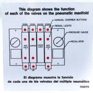 MPParts   McNeilus 1138175 Decal Sticker  Mixer Air Manifold Diagram   1138175