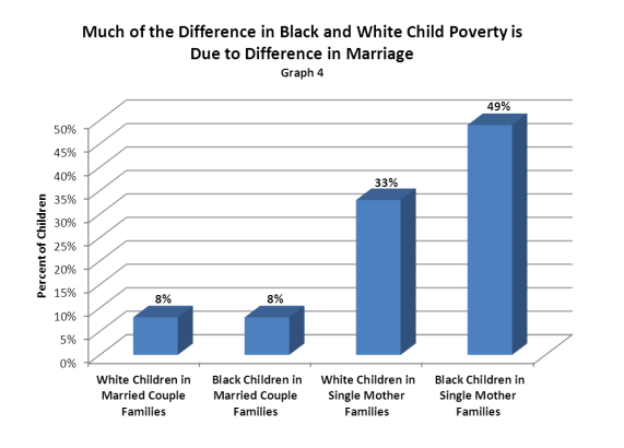 2015 Federal Poverty Rate