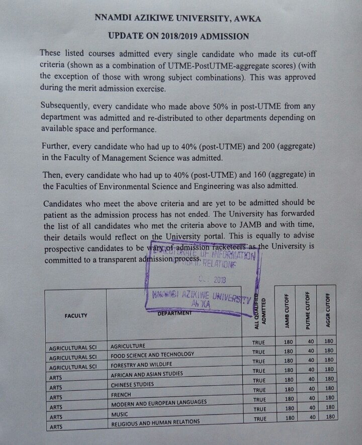 UNIZIK Cut-off marks
