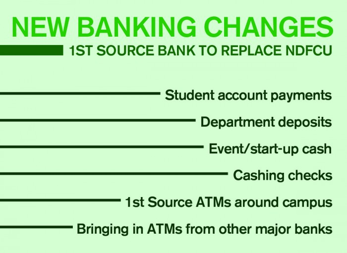 banking_changes_graphic