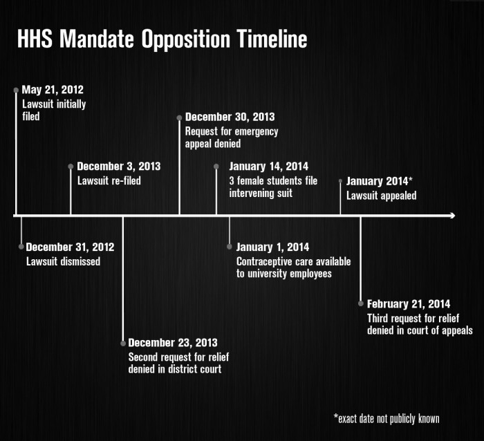 hhs_mandate_graphic_feb23_UPDATE