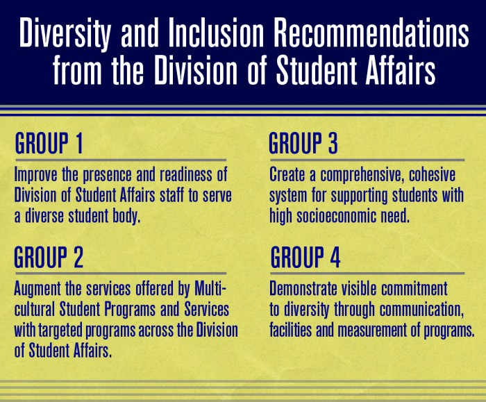 DiversityRecommendations_Graphic