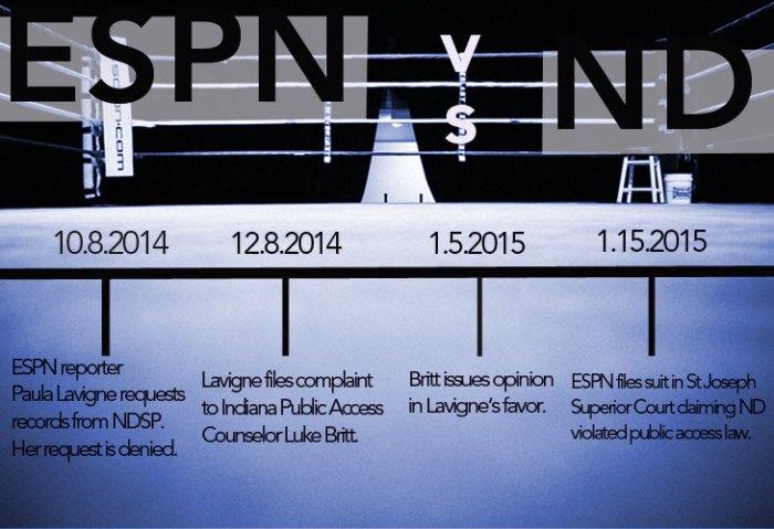espn-timeline-web