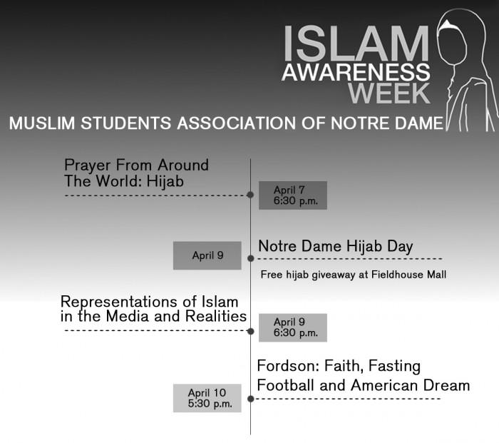 IslamAwarenessWkUSE