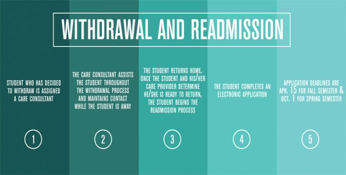 Withdrawal_Graphic_Web