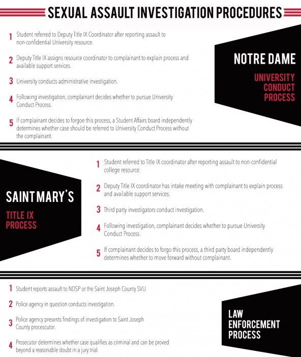 Sexual-Assault-Graphic-WEB