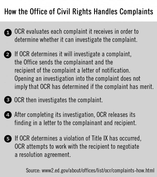complaints graphic FINAL
