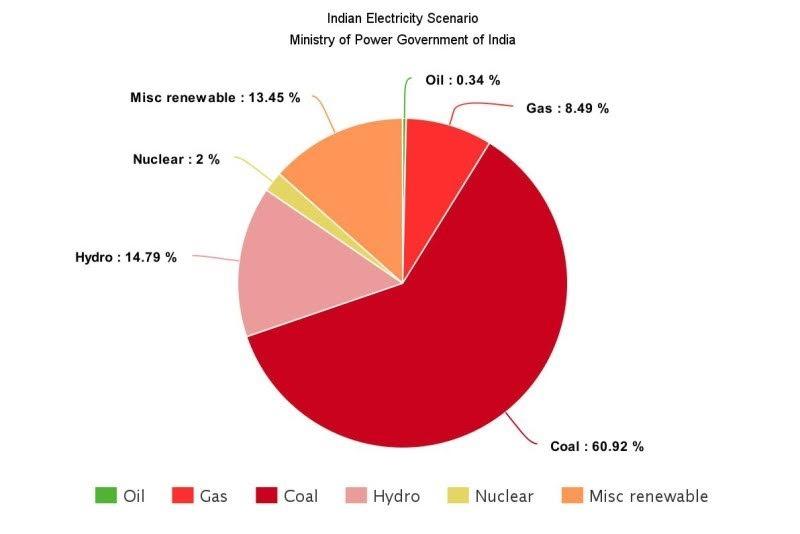 mpg_energy_data.jpg