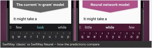 switftkey_predictions.jpg