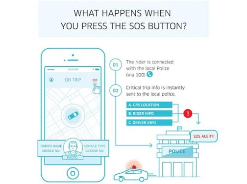 uber_integrated_sos_alert.jpg