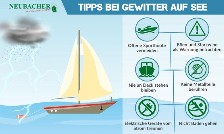 Vorsicht vor Gewittern auf See
