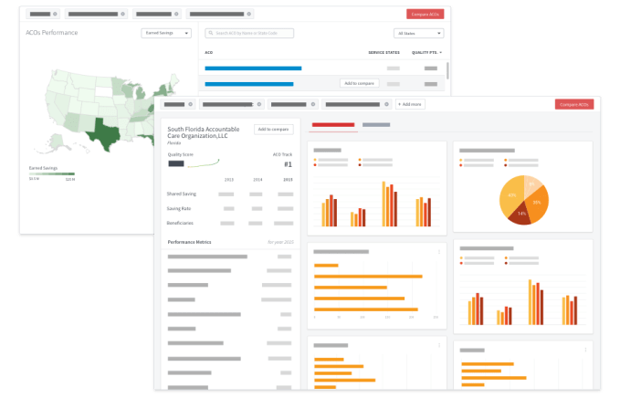 Innovaccer Launches Free Tool To Help Providers Compare Aco Performances And Trends Newswire