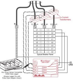 TWNB3D480 WattNode 480 VAC 3phase DeltaWye kWh