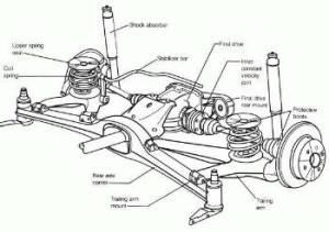 VAC  BMW SemiTrailing Arm Rear Camber  Toe Adjustment