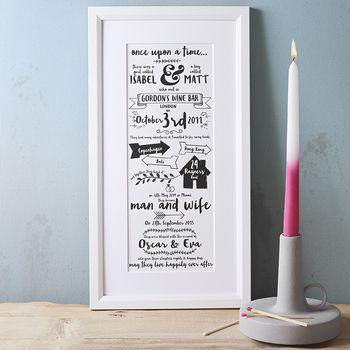 Typographic Story Of Us Print