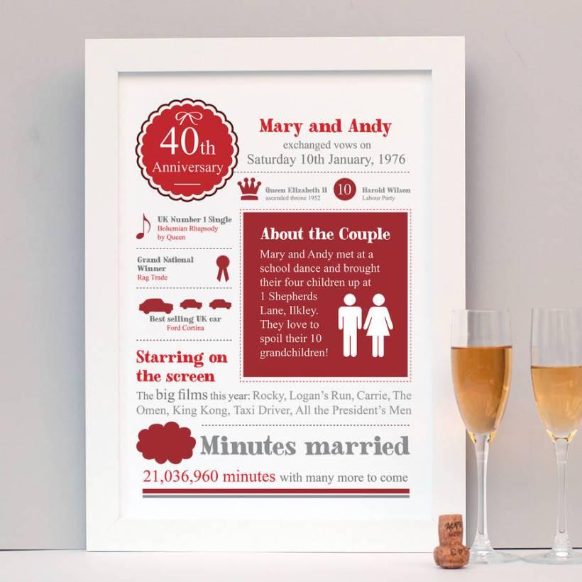 40th Wedding Anniversary Ruby Meaning Deweddingjpg