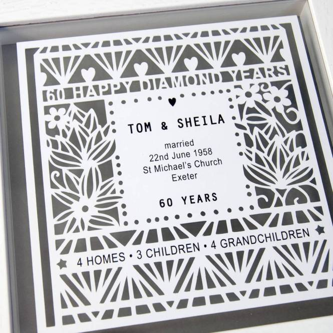 Personalised Wedding Anniversary Vow Hymn Poem Wall Art