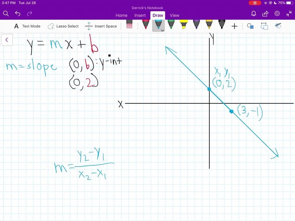 Solved Write An Equation In Slope Intercept Form