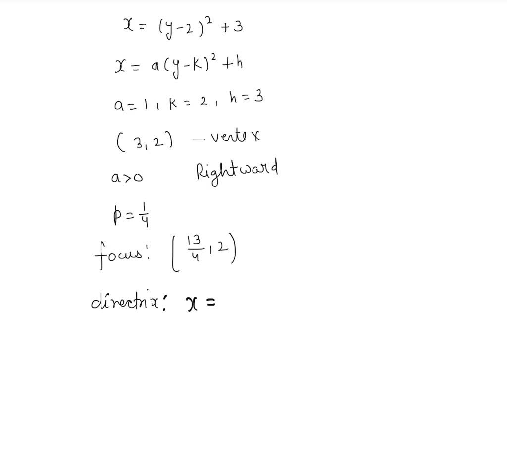 Solved Sketch The Graph Of Each Parabola By Using