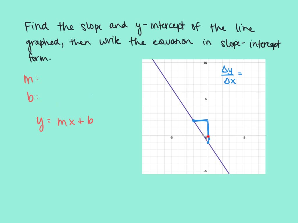 Solved Find The Slope And Y Intercept Of Each Lin