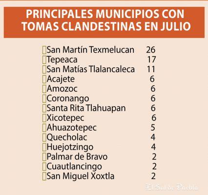 Principales municipios con Tomas Clandestinas