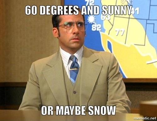 Weather Forecast St Louis Missouri