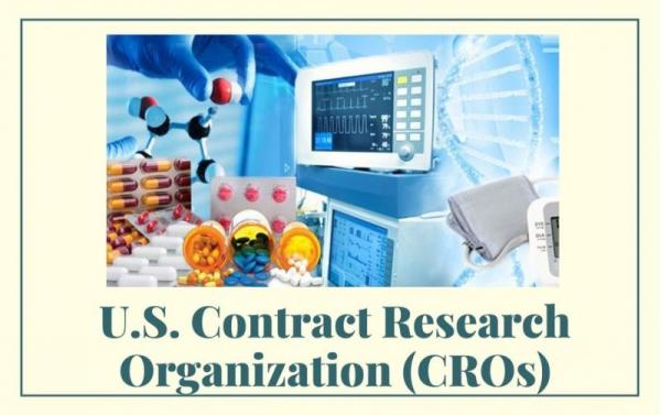 U.S. Contract Research Organization (CROs) Market Insights By Top Players Laboratory Corporation of America Holdings (Covance), IQVIA, Paraxel International Corporation