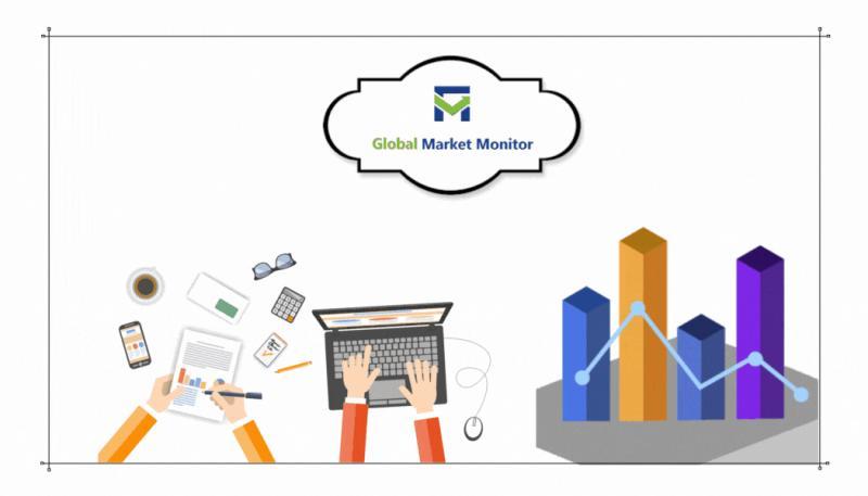 IP Management Software Market In-depth Analysis by Statistics &
