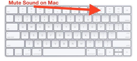 Как отключить звук на Mac