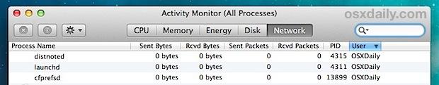 Активные пользователи сети в Mac OS X Activity Monitor