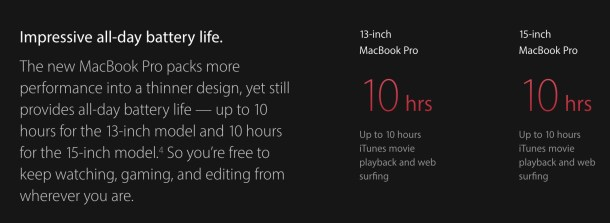 Impressive all day battery life advertising MacBook